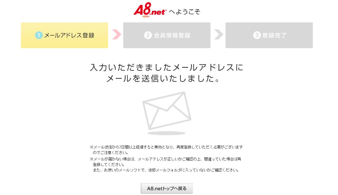 a8登録④